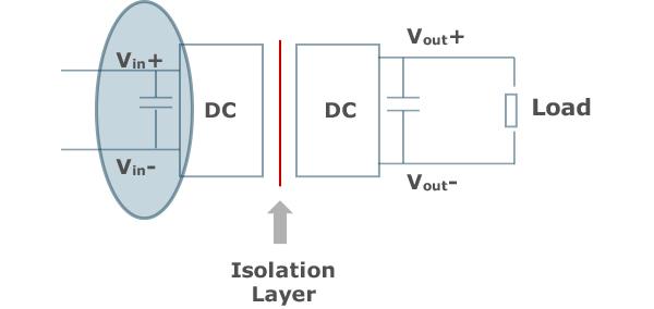 Low Power Dc-Dc Converters | Product Spotlight | CUI Inc